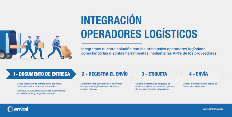 Integración del ERP con operadores logísticos